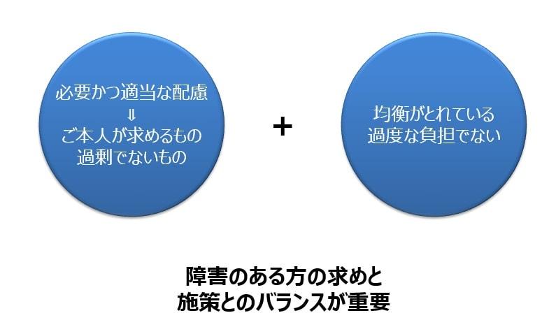 合理的配慮、その重要な2つの視点