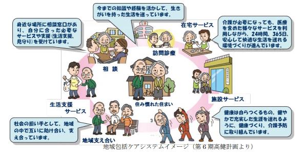高齢者が住み慣れた地域で暮らし続けるために